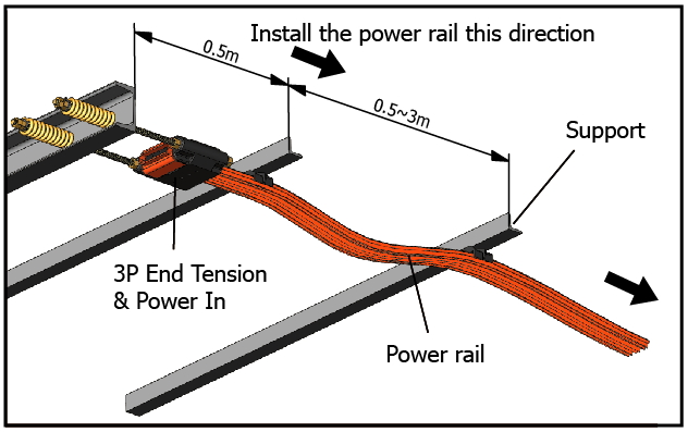 power-rail-p11-2