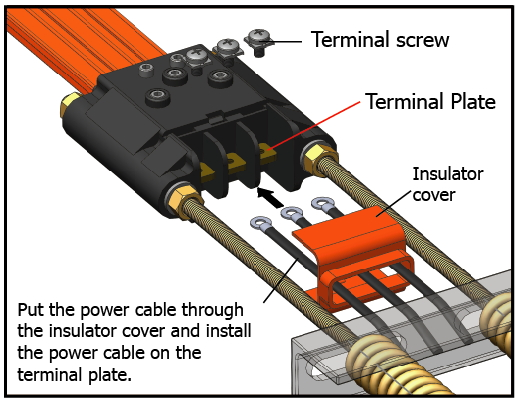 power-rail-p11-7