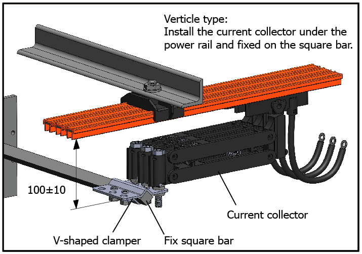 power-rail-p12-4