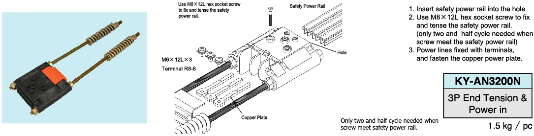 power-rail-p4-5