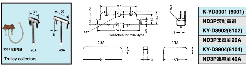 Trolley-Duct-P3-4